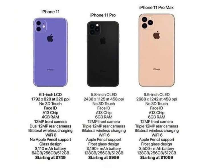 مواصفات هواتف ايفون 11