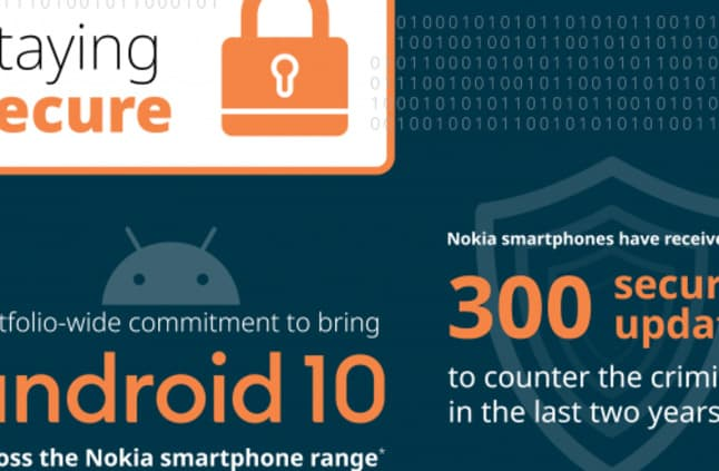 اول هاتف من هواتف نوكيا الذكية تستقبل نظام أندرويد 10